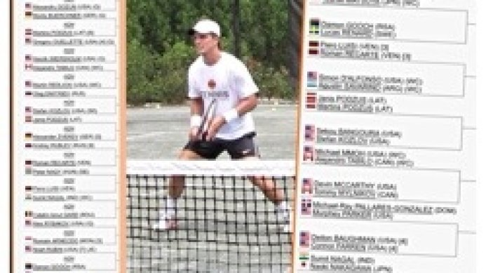 Keith-Patrick Crowley'a draws for the 10K ITF in Bradenton FL