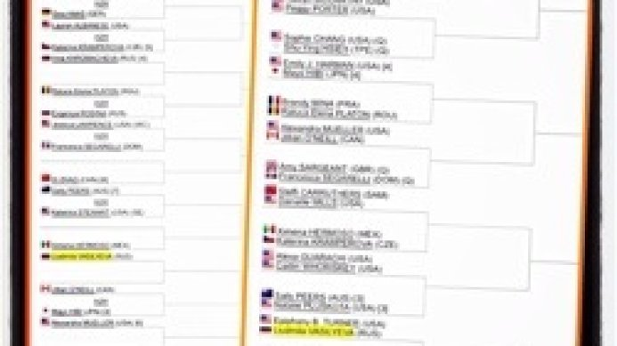 Good luck to Luda Vasilyeva at the Orlango FL ITF ProCurcuit event