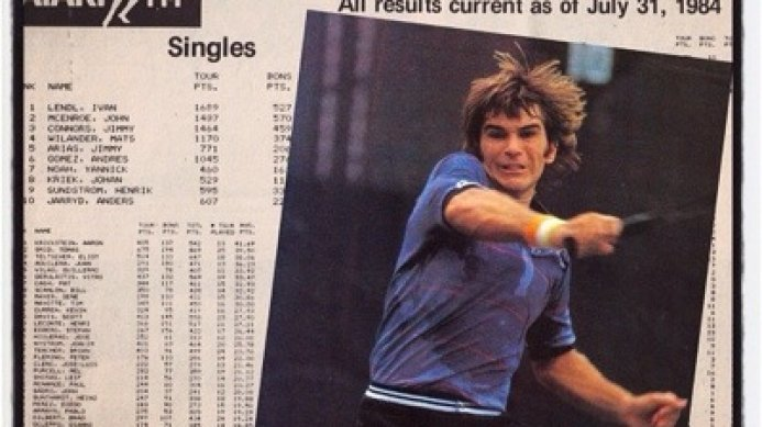 #tbt Johan Kriek – ranked ATP top 10 for nearly a decade
