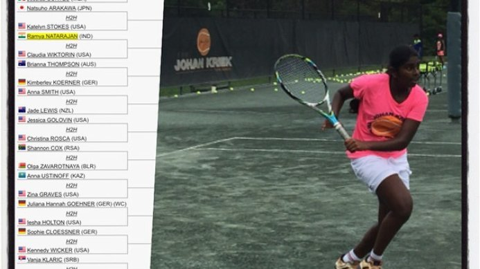 10K ITF Charleston: Impressive Win by Ramya Natarajan Today