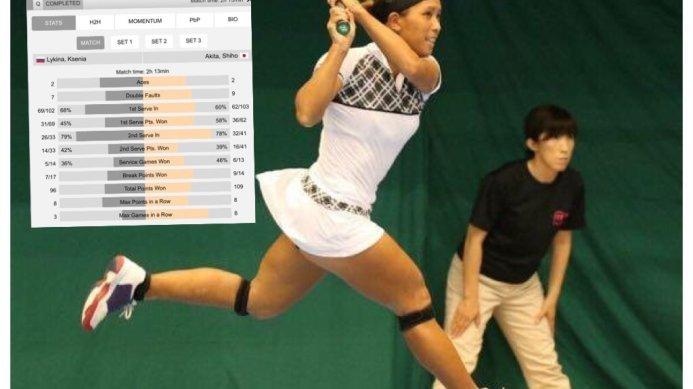 Shiho Akita Through To The $100K ITF Tokyo Main Draw